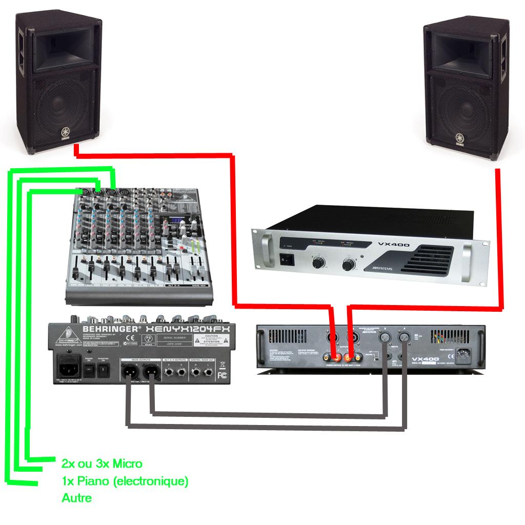 Branchement de plusieurs enceintes ampli sono et studio - Branchement enceinte amplifiee table mixage ...
